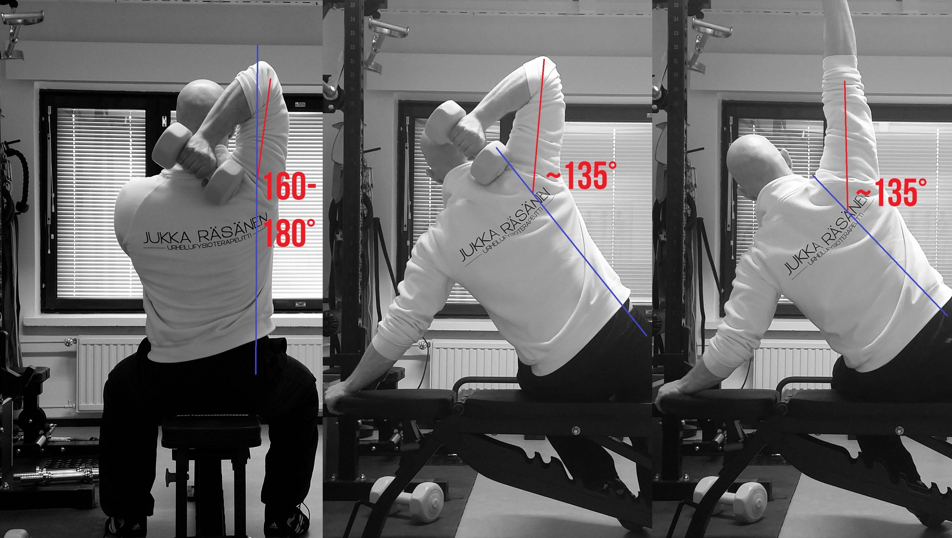 BLOGI: Ojentajapunnerrusten suoritustekniikka ja ergonomia