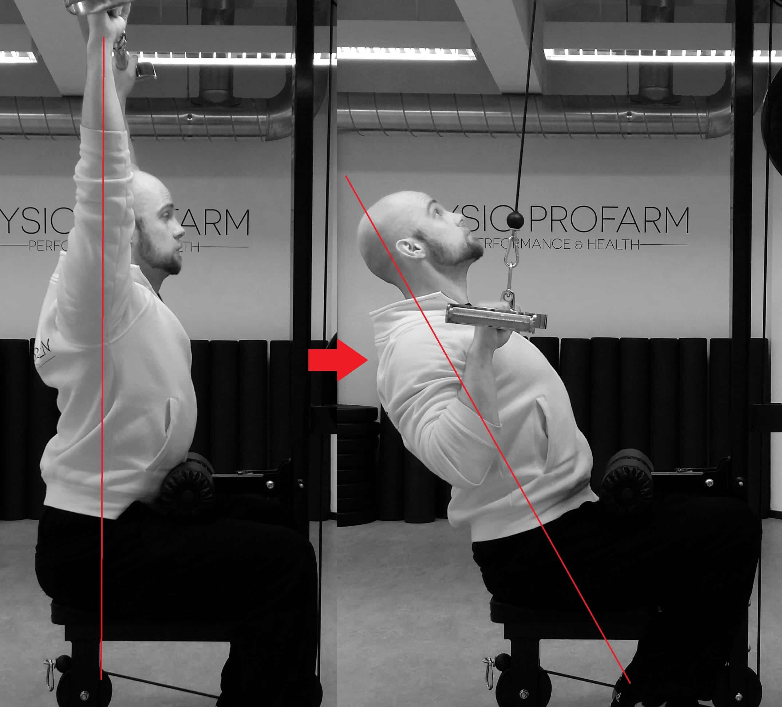 Yläveto, ylävartalon dynaaminen liike